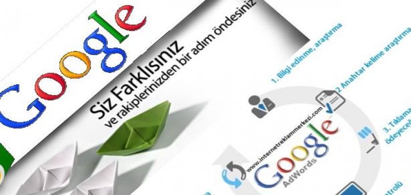 Firmanız Google Reklam Sayesinde Tanınsın
